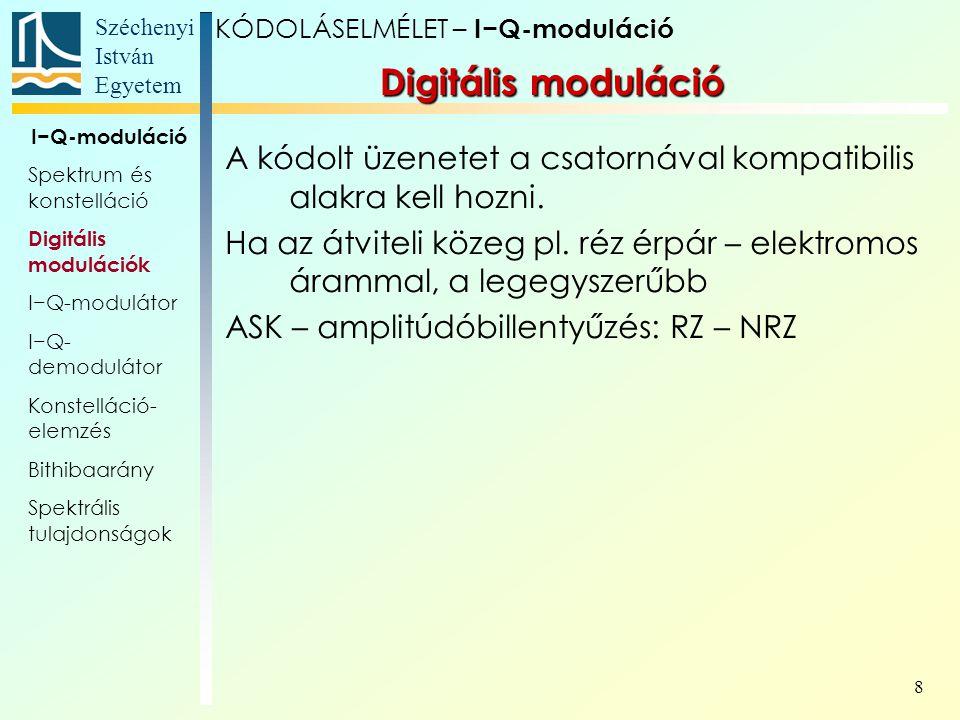 Széchenyi István Egyetem 19 I−Q-moduláció Spektrum és konstelláció Digitális modulációk I−Q-modulátor I−Q- demodulátor Konstelláció- elemzés Bithibaarány Spektrális tulajdonságok Fázistolásos moduláció (Phase Shift Keying) ha a vivőjel: A 0 sin( ω 0 t + φ 0 ) az i-edik szimbólumnak megfelelő jelszakasz: y i ( t ) =A 0 sin( ω 0 t + φ 0 + ψ i ) a ψ i lehet például ψ 0 = 0°, ψ 1 = 90°, ψ 2 = 180°, ψ 3 = 270°; Digitális moduláció: PSK KÓDOLÁSELMÉLET – I−Q-moduláció