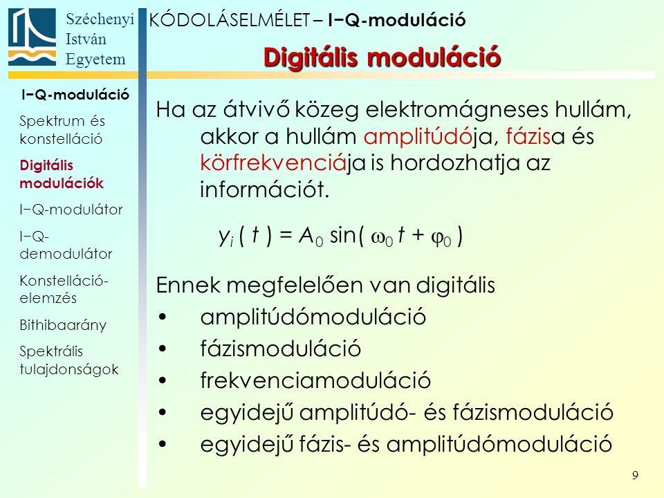 Széchenyi István Egyetem 20 I−Q-moduláció Spektrum és konstelláció Digitális modulációk I−Q-modulátor I−Q- demodulátor Konstelláció- elemzés Bithibaarány Spektrális tulajdonságok Fázistolásos moduláció (Phase Shift Keying) ha a vivőjel: A 0 sin( ω 0 t + φ 0 ) az i-edik szimbólumnak megfelelő jelszakasz: y i ( t ) =A 0 sin( ω 0 t + φ 0 + ψ i ) ψ i lehet: ψ 0 = 0°, ψ 1 = 45°, ψ 2 = 90°, ψ 3 = 135°, ψ 4 = 180°, ψ 5 = 225°, ψ 6 = 270°, ψ 7 = 315°; Digitális moduláció: PSK KÓDOLÁSELMÉLET – I−Q-moduláció