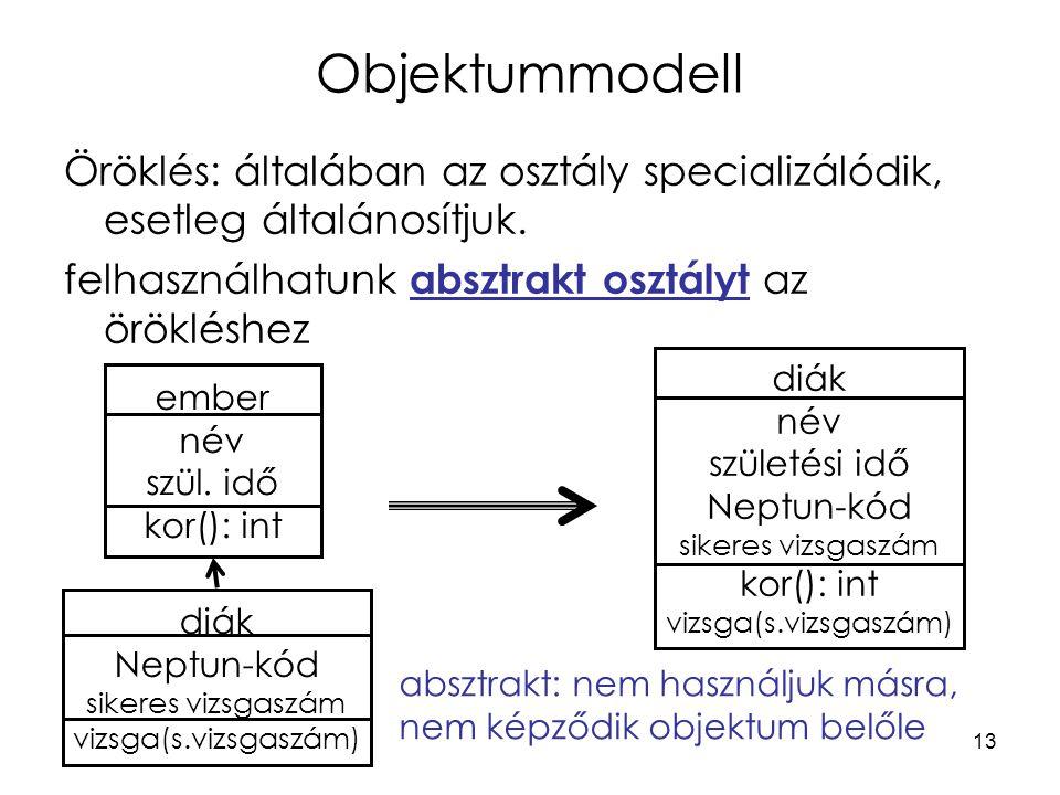 13 Objektummodell Öröklés: általában az osztály specializálódik, esetleg általánosítjuk.