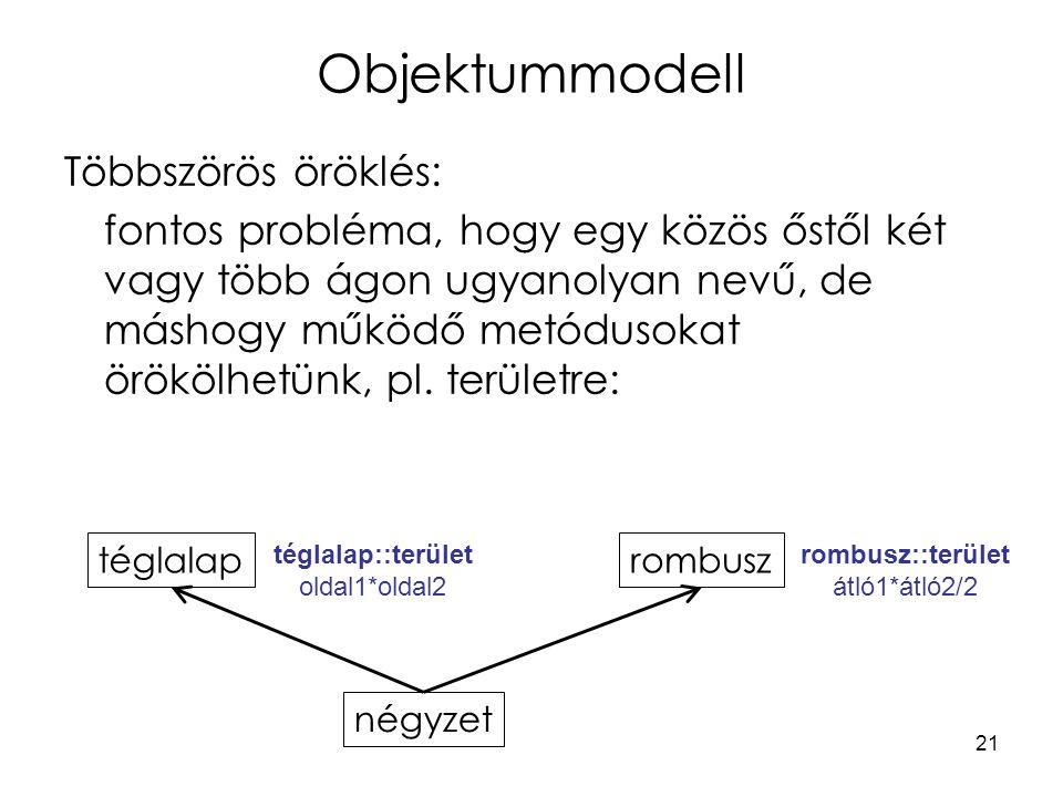 21 Objektummodell Többszörös öröklés: fontos probléma, hogy egy közös őstől két vagy több ágon ugyanolyan nevű, de máshogy működő metódusokat örökölhetünk, pl.