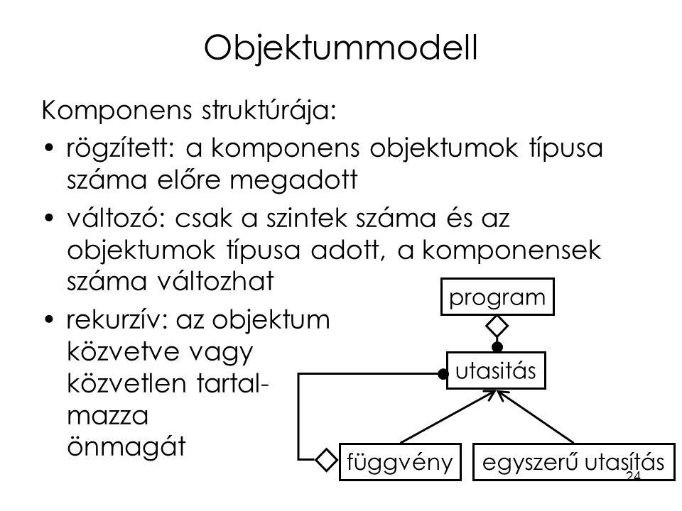 24 Objektummodell Komponens struktúrája: rögzített: a komponens objektumok típusa száma előre megadott változó: csak a szintek száma és az objektumok típusa adott, a komponensek száma változhat rekurzív: az objektum közvetve vagy közvetlen tartal- mazza önmagát program utasitás függvényegyszerű utasítás