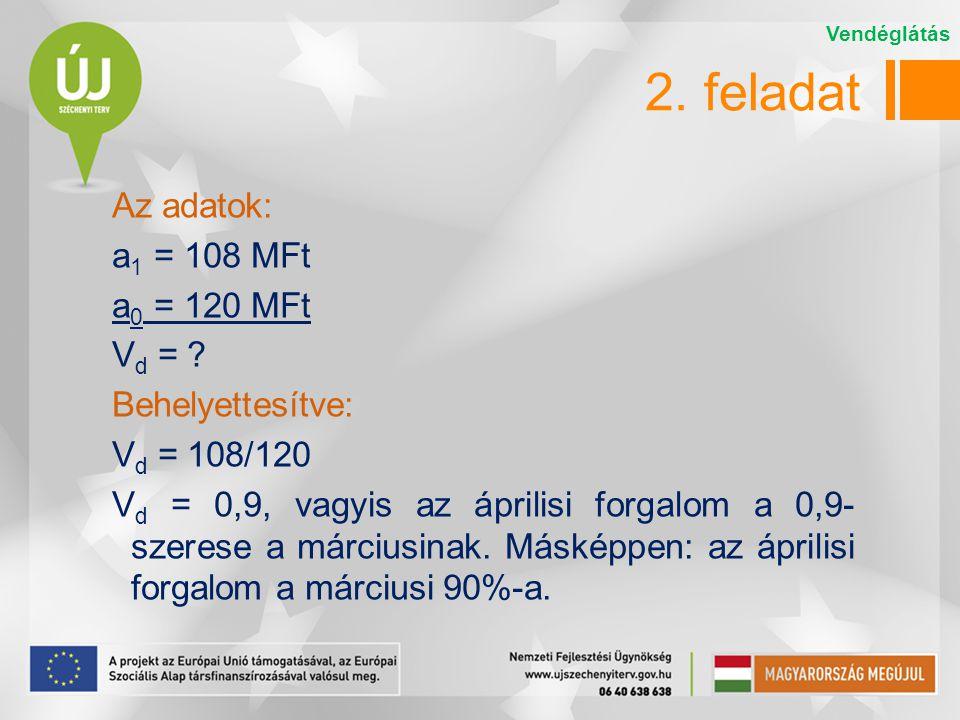 Az adatok: a 1 = 108 MFt a 0 = 120 MFt V d = .
