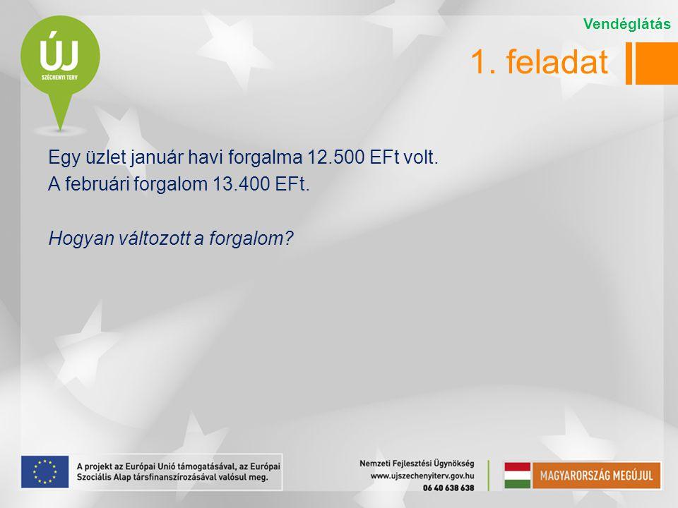 1. feladat Egy üzlet január havi forgalma 12.500 EFt volt.