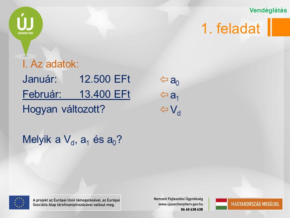 1. feladat II. A képlet: III. Behelyettesítve: V d = 13400/12500 V d = 1,072 Vendéglátás