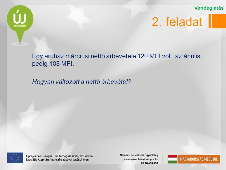 Egy áruház márciusi nettó árbevétele 120 MFt volt, az áprilisi pedig 108 MFt.