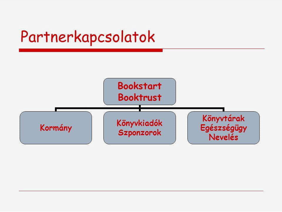 Partnerkapcsolatok Bookstart Booktrust Kormány Könyvkiadók Szponzorok Könyvtárak Egészségügy Nevelés