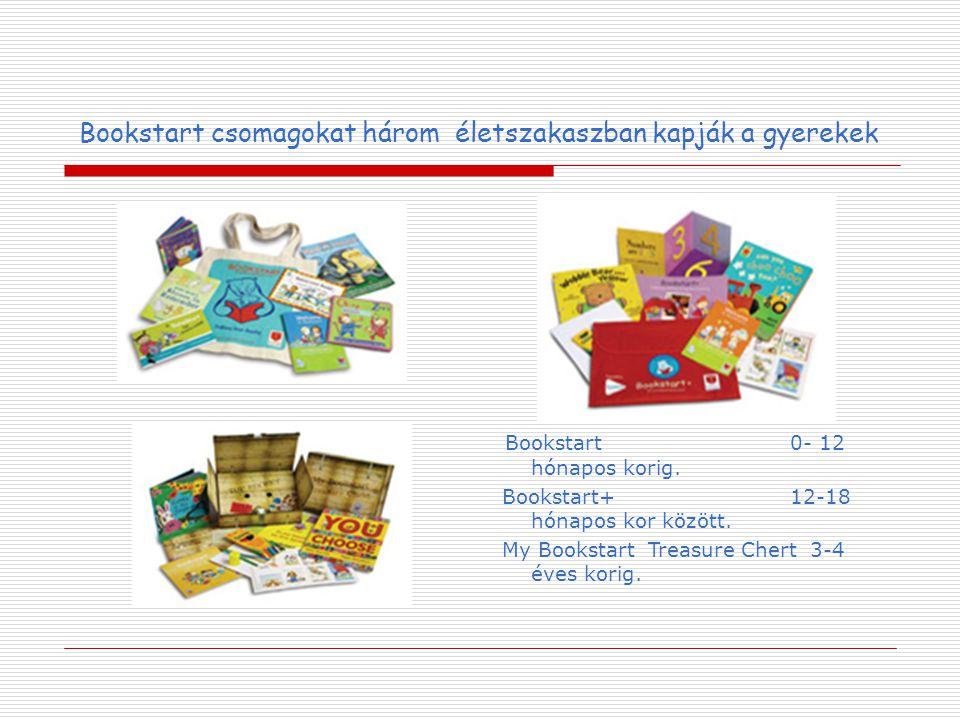 Bookstart csomagokat három életszakaszban kapják a gyerekek Bookstart 0- 12 hónapos korig.