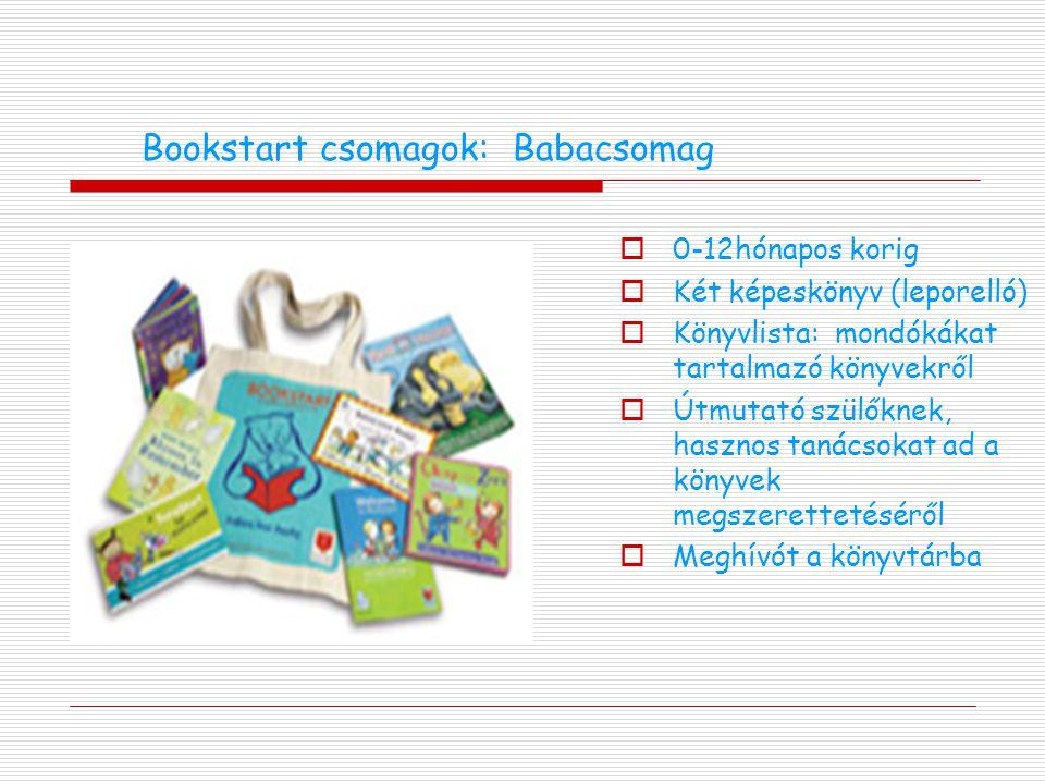 Bookstart csomagok: Babacsomag  0-12hónapos korig  Két képeskönyv (leporelló)  Könyvlista: mondókákat tartalmazó könyvekről  Útmutató szülőknek, hasznos tanácsokat ad a könyvek megszerettetéséről  Meghívót a könyvtárba