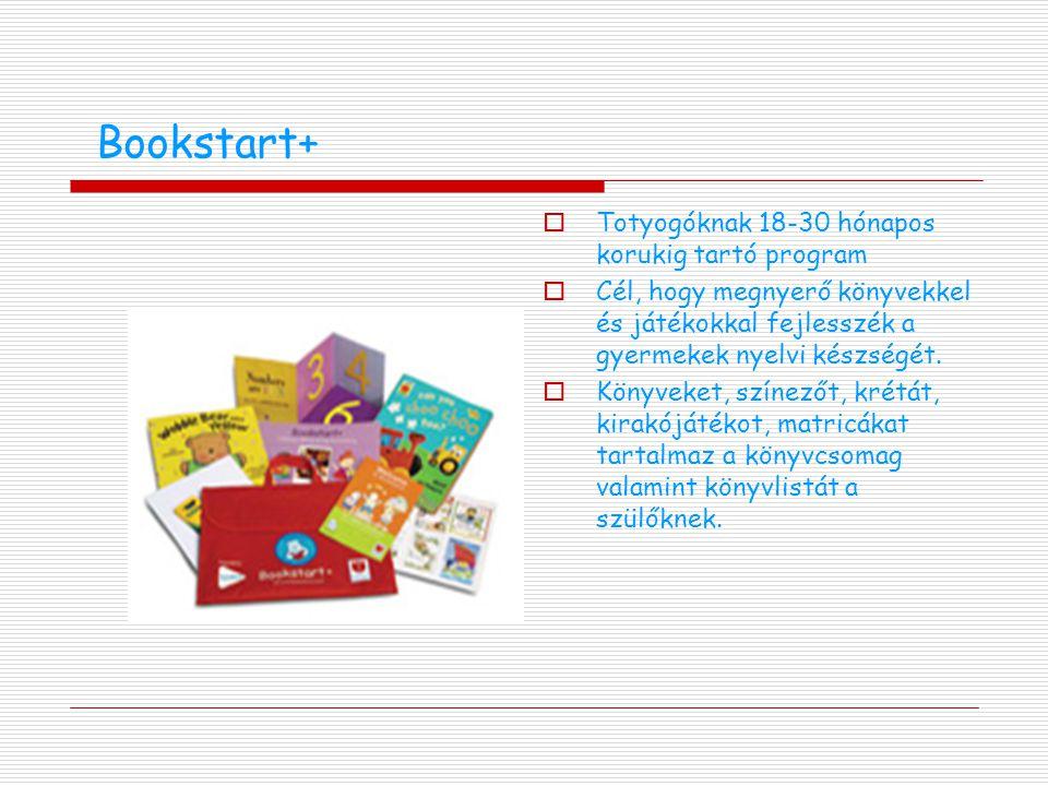Kincsesláda  3 éves kor körül kapják a gyerekek  A csomag tartalma:  2 könyv  Egy doboz színes ceruza  hegyező., színező könyv,  Tanácsadó könyv a szülőknek ötleteket és javaslatokat ad a játékos hallásfejlesztésről és a kommunikációs készség fejlesztéséről  Könyvtári beiratkozási nyomtatvány