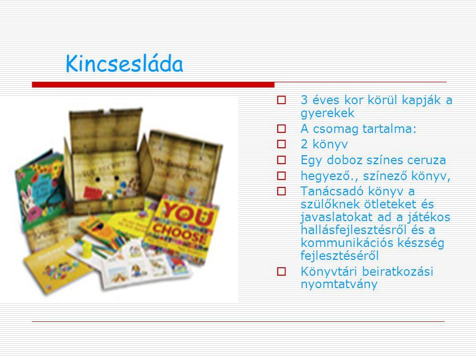 Bookstarthoz kapcsolódó foglalkozás típusok  1.Baby Rhymetime Mondókatanulás  2.