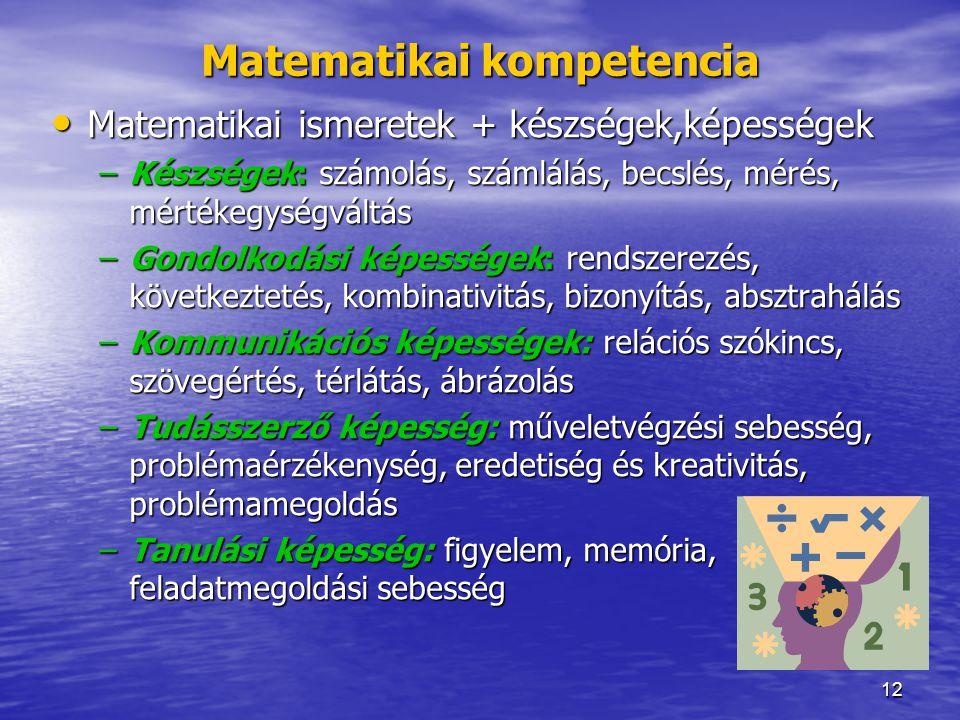 12 Matematikai kompetencia Matematikai ismeretek + készségek,képességek Matematikai ismeretek + készségek,képességek –Készségek: számolás, számlálás,