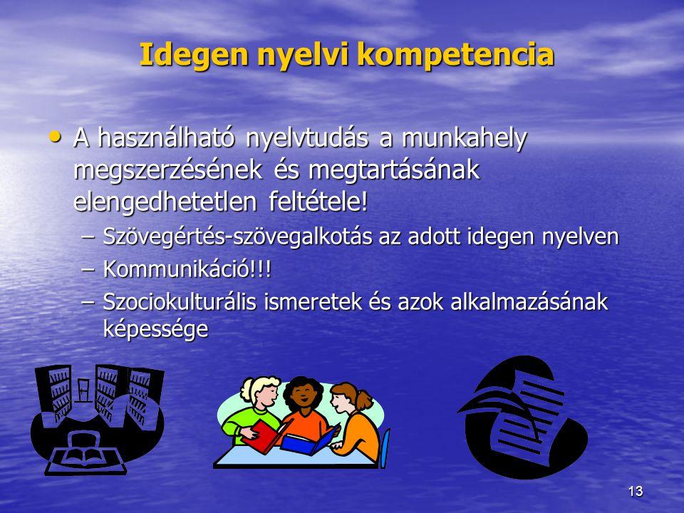 13 Idegen nyelvi kompetencia A használható nyelvtudás a munkahely megszerzésének és megtartásának elengedhetetlen feltétele! A használható nyelvtudás