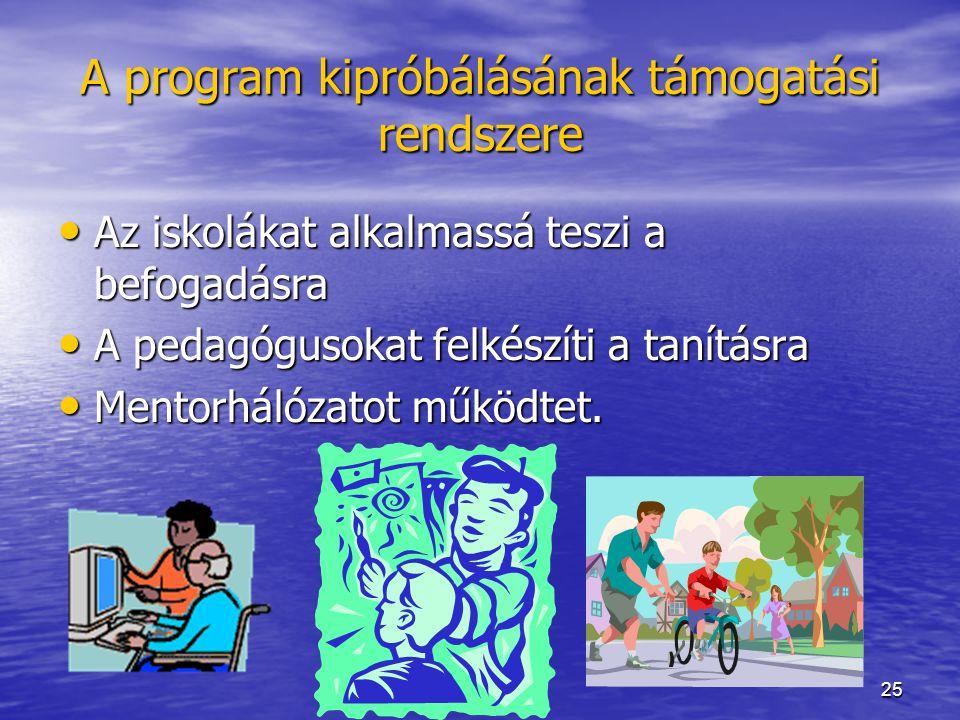 25 A program kipróbálásának támogatási rendszere Az iskolákat alkalmassá teszi a befogadásra Az iskolákat alkalmassá teszi a befogadásra A pedagógusok