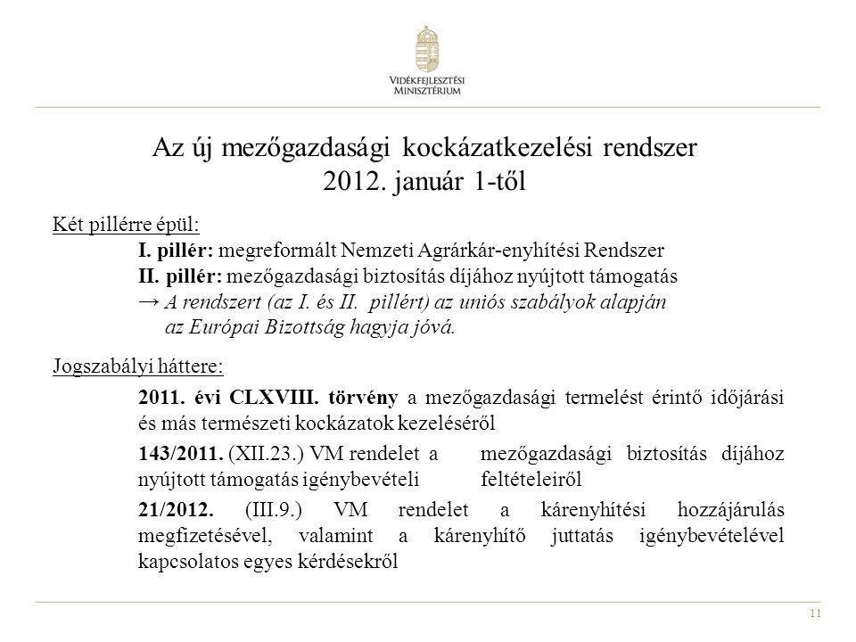 11 Az új mezőgazdasági kockázatkezelési rendszer 2012.