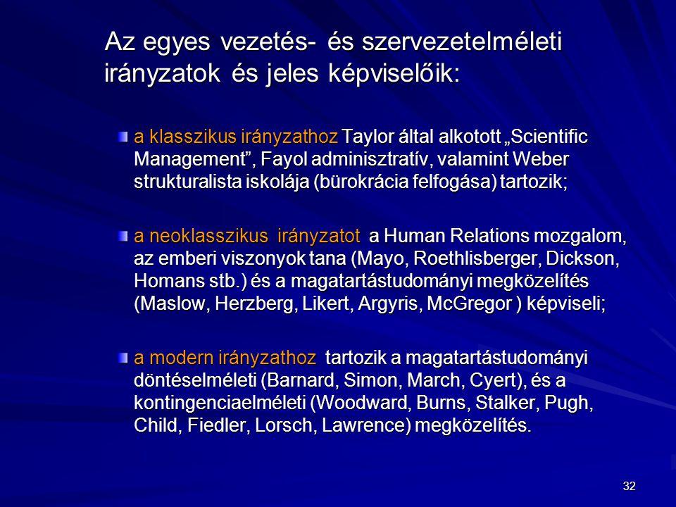Az egyes vezetés- és szervezetelméleti irányzatok és jeles képviselőik: Az egyes vezetés- és szervezetelméleti irányzatok és jeles képviselőik: a klas