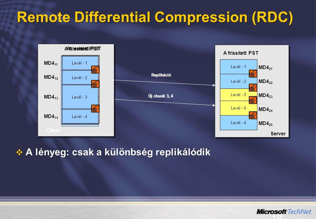 18 Remote Differential Compression (RDC) A frissített PST Levél - 1 Levél - 2 Levél - 5 Levél - 4 Levél - 6 Az eredeti PST Client MD4 11 MD4 12 MD4 13 MD4 14 Levél - 1 Levél - 2 Levél - 3 Levél - 4 A frissített PST Server MD4 21 MD4 22 MD4 23 MD4 24 MD4 25 Levél - 1 Levél - 2 Levél - 5 Levél - 4 Levél - 6 Új chunk 3, 4 Replikáció  A lényeg: csak a különbség replikálódik