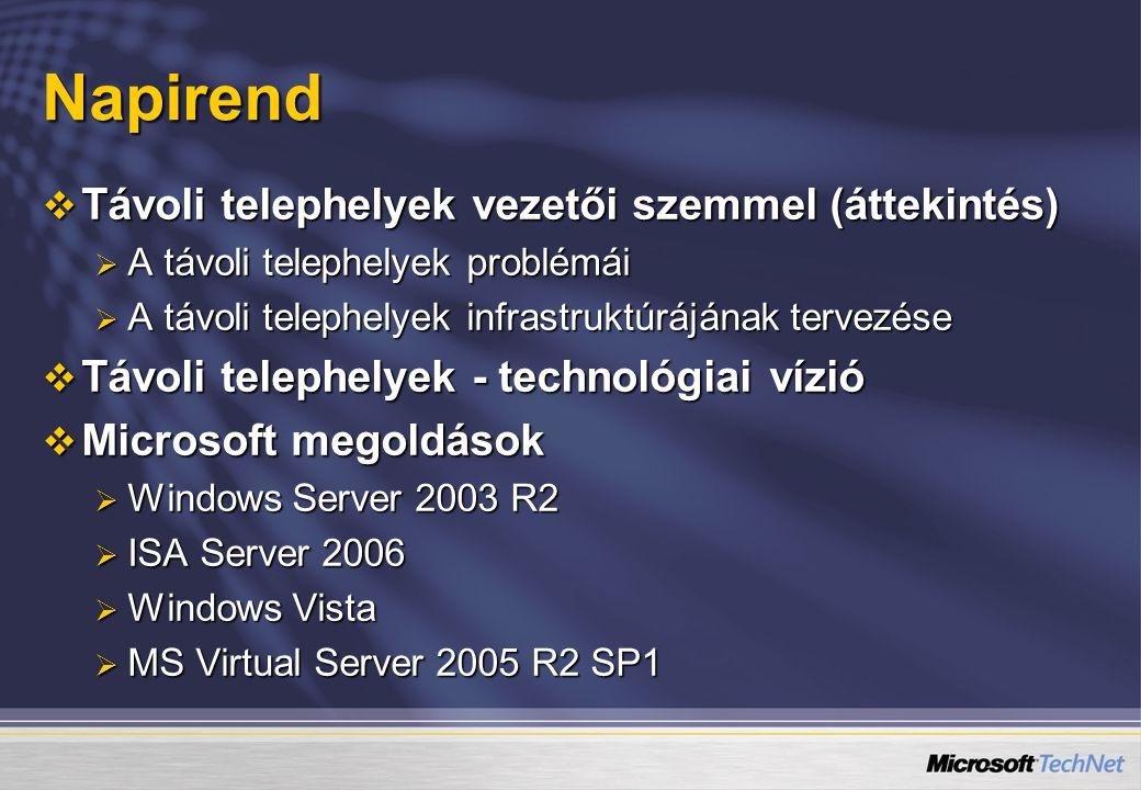 Napirend  Távoli telephelyek vezetői szemmel (áttekintés)  A távoli telephelyek problémái  A távoli telephelyek infrastruktúrájának tervezése  Távoli telephelyek - technológiai vízió  Microsoft megoldások  Windows Server 2003 R2  ISA Server 2006  Windows Vista  MS Virtual Server 2005 R2 SP1