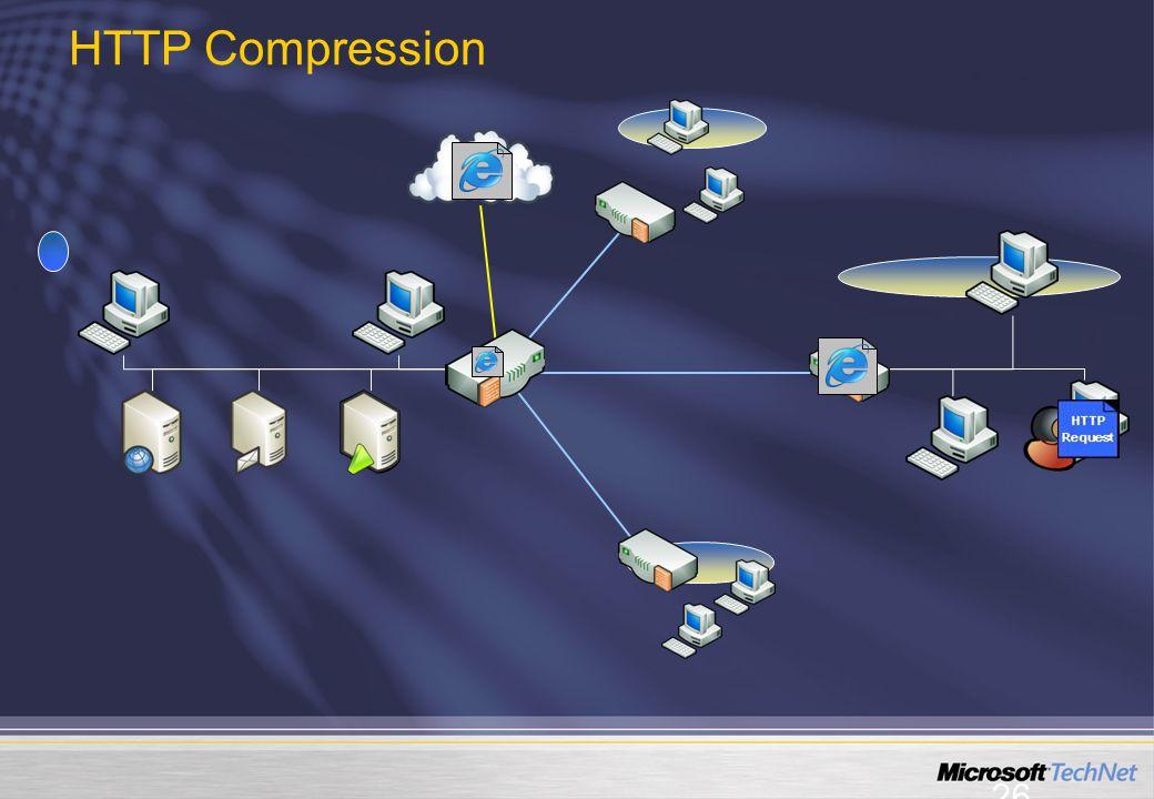 26 HTTP Compression