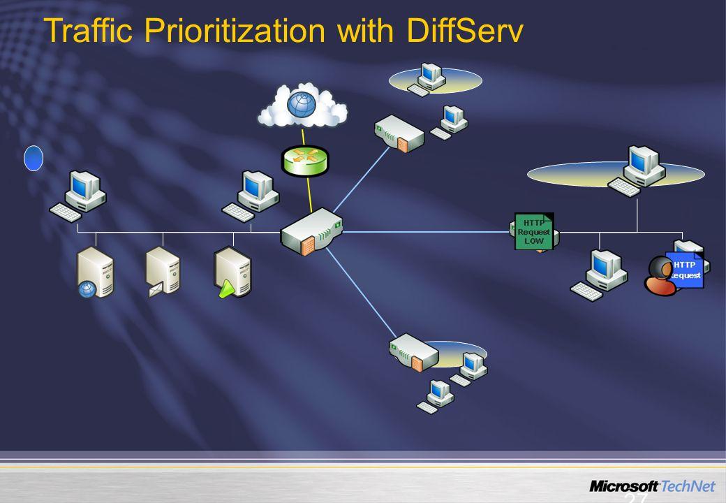 27 Traffic Prioritization with DiffServ