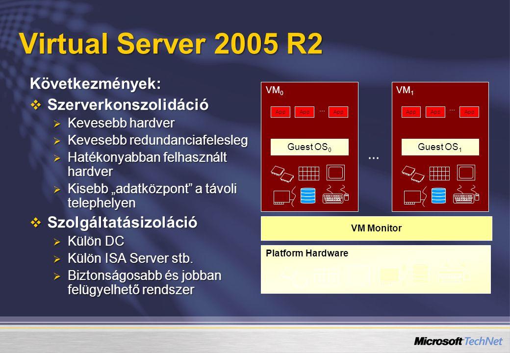 Virtual Server 2005 R2 Következmények:  Szerverkonszolidáció  Kevesebb hardver  Kevesebb redundanciafelesleg  Hatékonyabban felhasznált hardver 