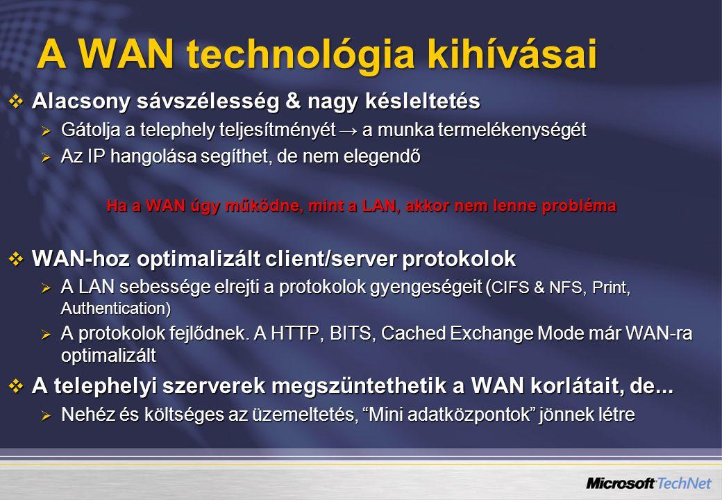 A WAN technológia kihívásai  Alacsony sávszélesség & nagy késleltetés  Gátolja a telephely teljesítményét → a munka termelékenységét  Az IP hangolása segíthet, de nem elegendő Ha a WAN úgy működne, mint a LAN, akkor nem lenne probléma  WAN-hoz optimalizált client/server protokolok  A LAN sebessége elrejti a protokolok gyengeségeit ( CIFS & NFS, Print, Authentication)  A protokolok fejlődnek.