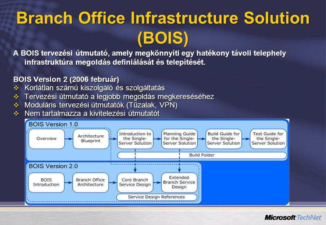 Branch Office Infrastructure Solution (BOIS) A BOIS tervezési útmutató, amely megkönnyíti egy hatékony távoli telephely infrastruktúra megoldás definiálását és telepítését.