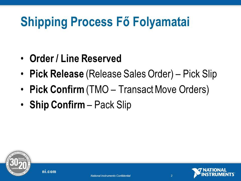 National Instruments Confidential Funkcionális Terület Bemutatása Shipping Bodnár István 2007. július 19.