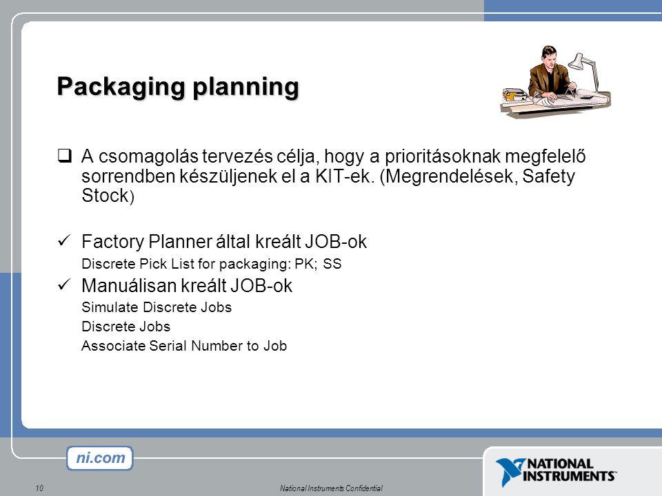 National Instruments Confidential10 Packaging planning  A csomagolás tervezés célja, hogy a prioritásoknak megfelelő sorrendben készüljenek el a KIT-