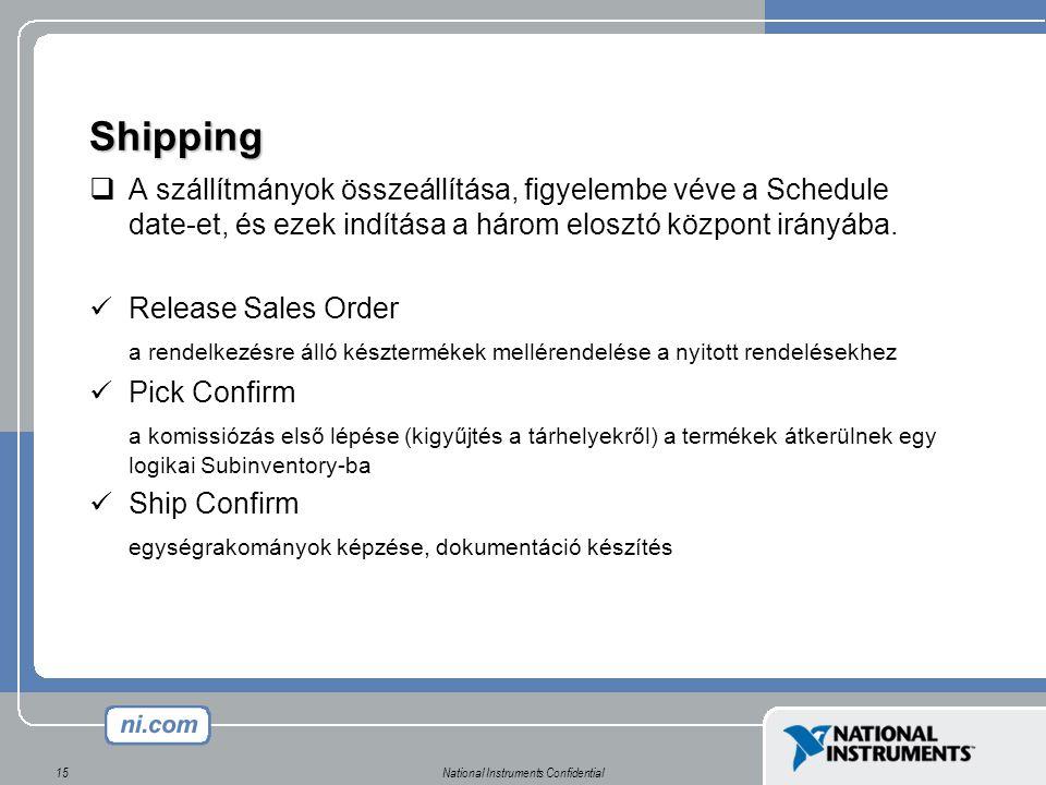 National Instruments Confidential15 Shipping  A szállítmányok összeállítása, figyelembe véve a Schedule date-et, és ezek indítása a három elosztó központ irányába.