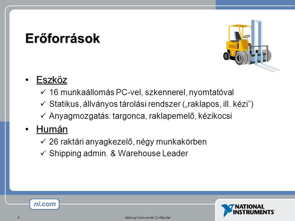 """National Instruments Confidential4 Erőforrások EszközEszköz 16 munkaállomás PC-vel, szkennerel, nyomtatóval Statikus, állványos tárolási rendszer (""""ra"""