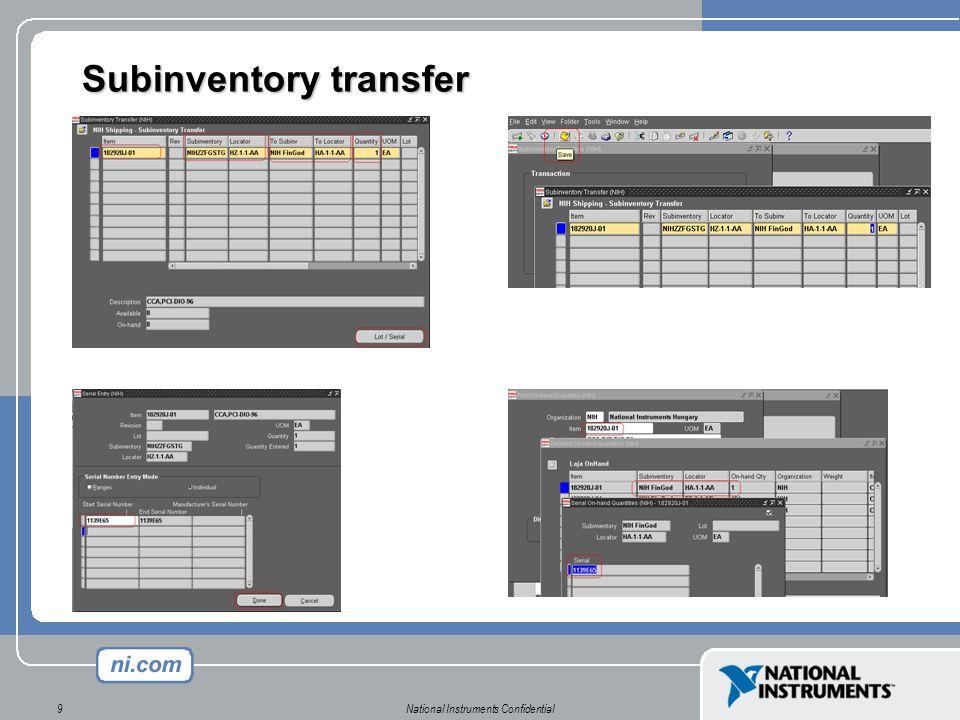 National Instruments Confidential10 Packaging planning  A csomagolás tervezés célja, hogy a prioritásoknak megfelelő sorrendben készüljenek el a KIT-ek.
