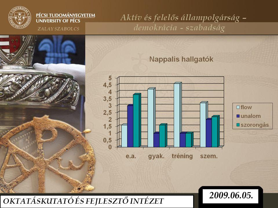 OKTATÁSKUTATÓ ÉS FEJLESZTŐ INTÉZET 2009.06.05.