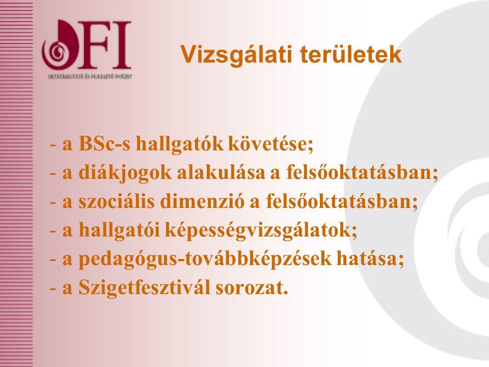 A BSc-s hallgatók követése - a hallgatók tájékozottsága; - a munkaerő-piac fogadókészsége; - a hallgatók MSc-választása; - a BSc megítélése.