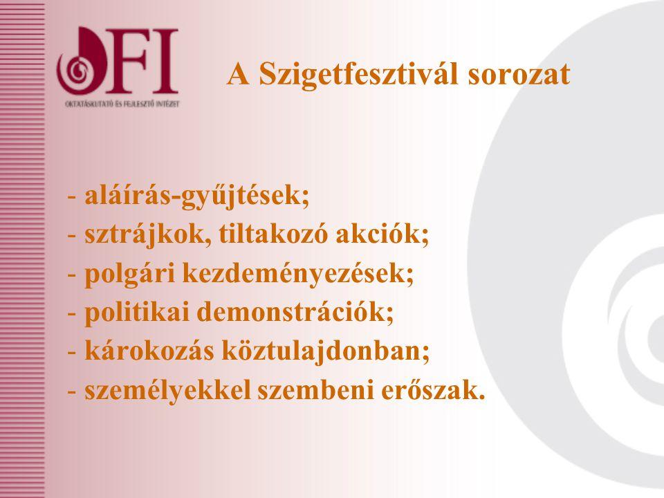 A Szigetfesztivál sorozat - aláírás-gyűjtések; - sztrájkok, tiltakozó akciók; - polgári kezdeményezések; - politikai demonstrációk; - károkozás köztul
