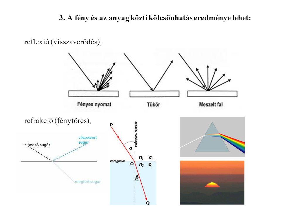 reflexió (visszaverődés), refrakció (fénytörés), 3. A fény és az anyag közti kölcsönhatás eredménye lehet: