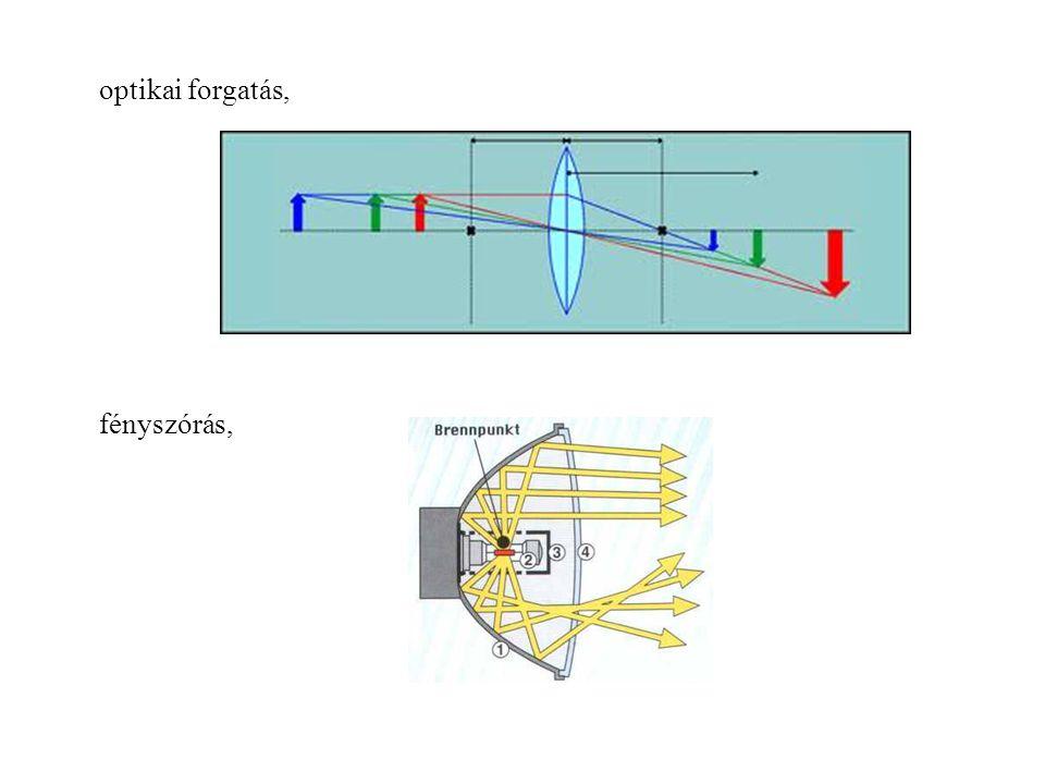 abszorpció (fényelnyelés) emisszió (fénykibocsátás) lumineszcencia :foto- (fluoreszcencia, foszforeszcencia ) kemi- bio - minta