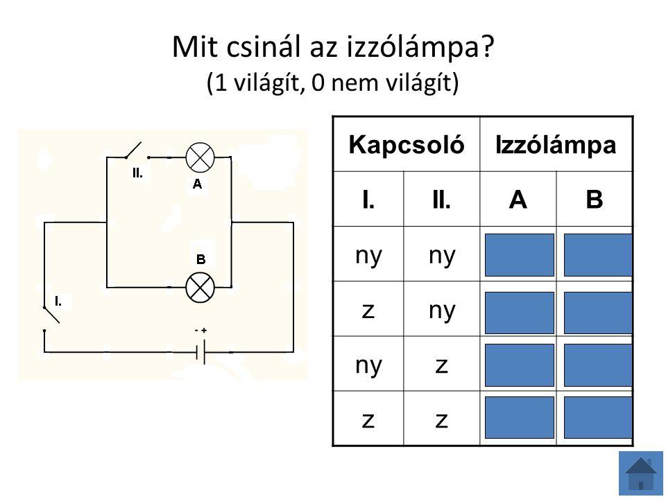 Mit csinál az izzólámpa? (1 világít, 0 nem világít) KapcsolóIzzólámpa I.II.AB ny 00 z 01 z00 zz11