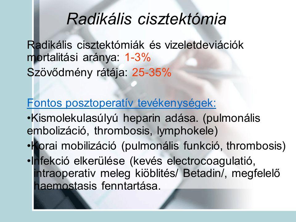 Radikális cisztektómia Radikális cisztektómiák és vizeletdeviációk mortalitási aránya: 1-3% Szövődmény rátája: 25-35% Fontos posztoperatív tevékenység