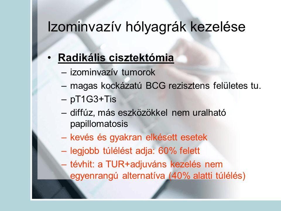 Izominvazív hólyagrák kezelése Radikális cisztektómia –izominvazív tumorok –magas kockázatú BCG rezisztens felületes tu. –pT1G3+Tis –diffúz, más eszkö