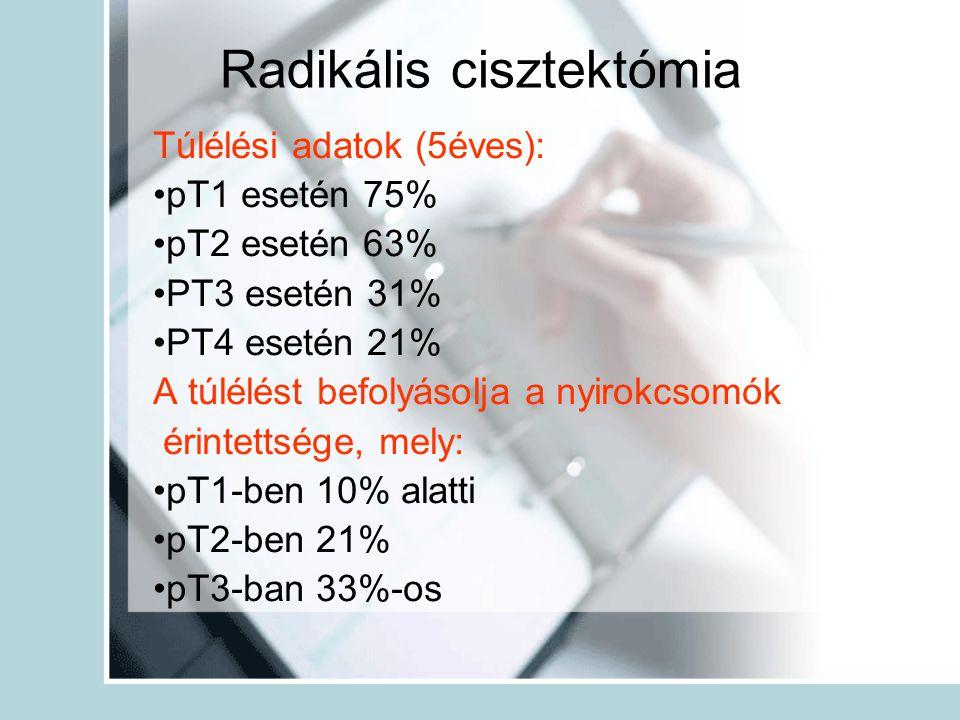 Radikális cisztektómia Túlélési adatok (5éves): pT1 esetén 75% pT2 esetén 63% PT3 esetén 31% PT4 esetén 21% A túlélést befolyásolja a nyirokcsomók éri