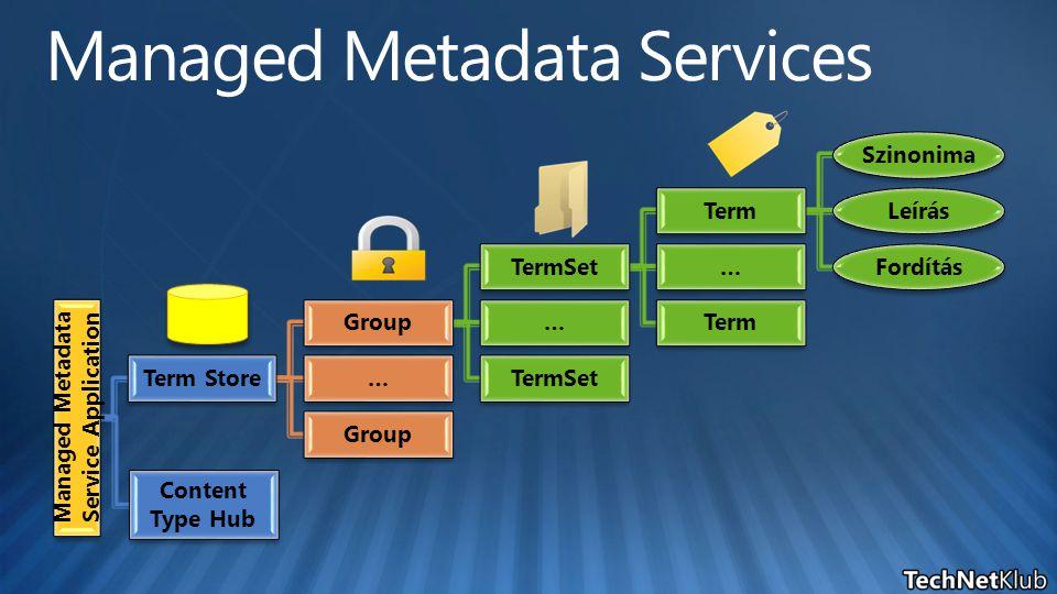 Managed Metadata Service Application Term Store Group TermSet Term SzinonimaLeírásFordítás … Term… TermSet… Group Content Type Hub