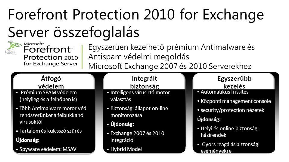 Integrált biztonság Egyszerűen kezelhető prémium Antimalware és Antispam védelmi megoldás Microsoft Exchange 2007 és 2010 Serverekhez Egyszerűbb kezel