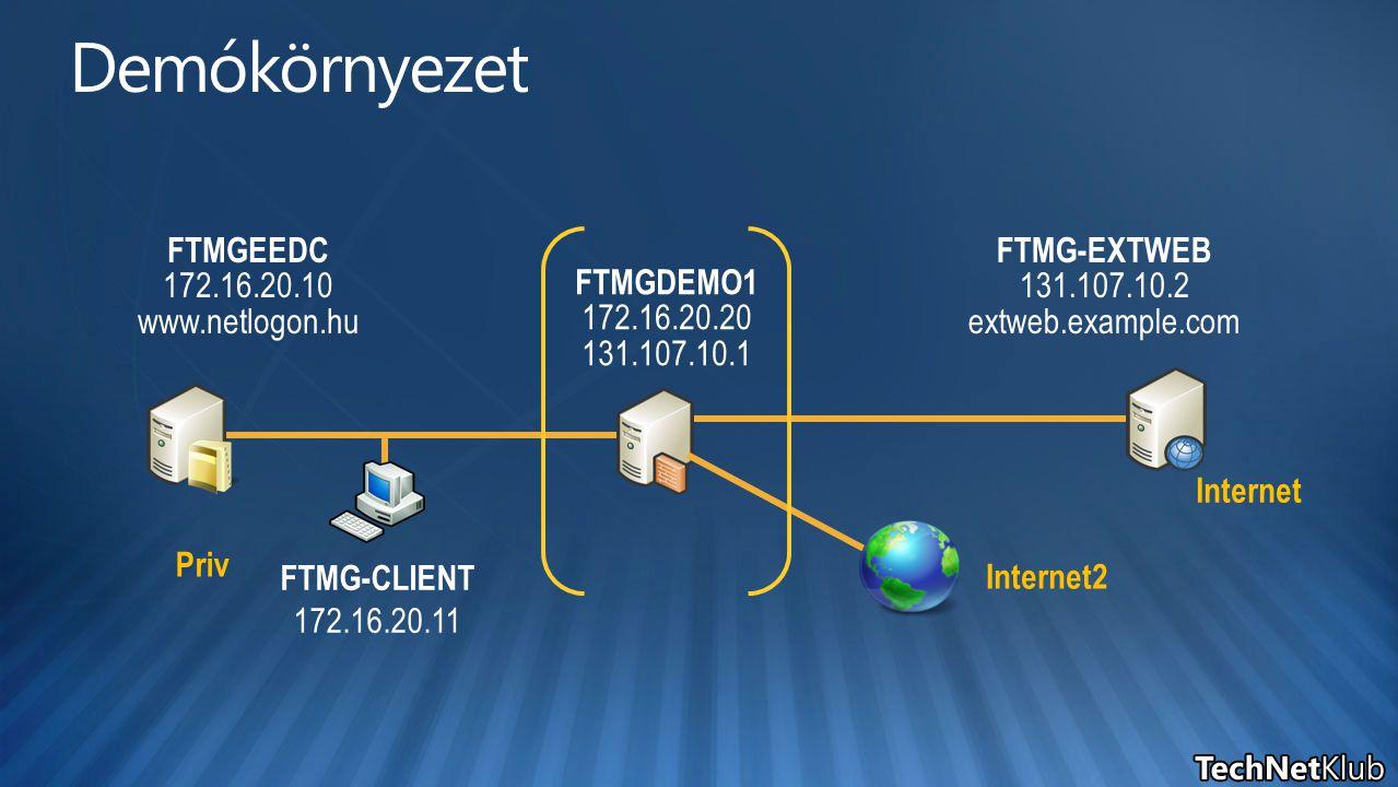 FTMG-CLIENT 172.16.20.11 FTMGDEMO1 172.16.20.20 131.107.10.1 FTMGEEDC 172.16.20.10 www.netlogon.hu FTMG-EXTWEB 131.107.10.2 extweb.example.com Internet Priv Internet2