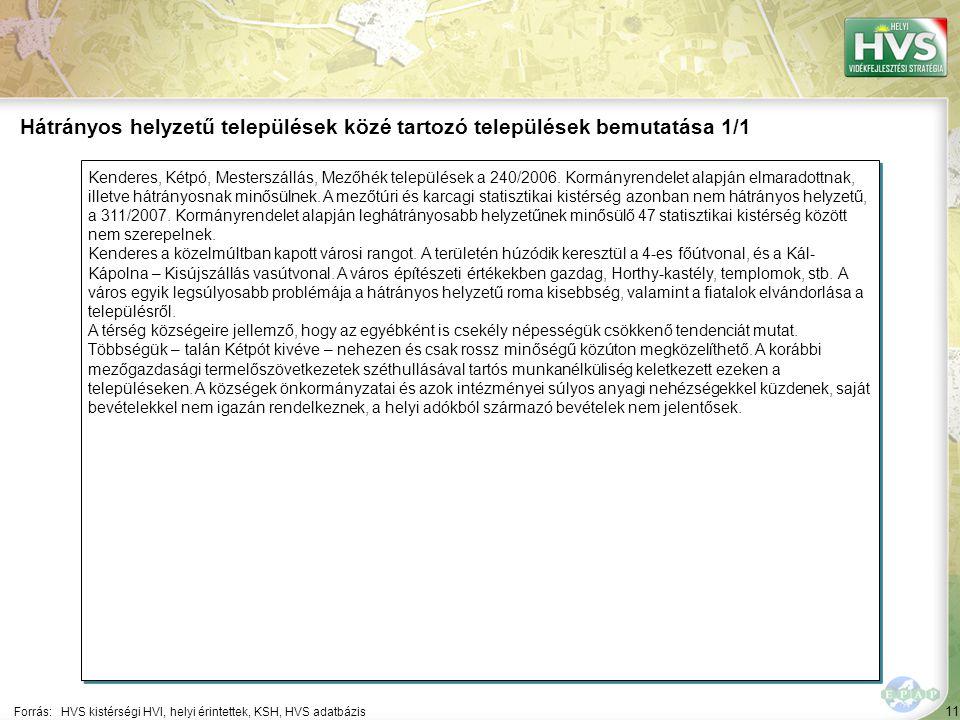 11 Kenderes, Kétpó, Mesterszállás, Mezőhék települések a 240/2006.