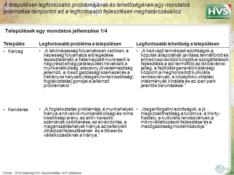 """40 Települések egy mondatos jellemzése 1/4 A települések legfontosabb problémájának és lehetőségének egy mondatos jellemzése támpontot ad a legfontosabb fejlesztések meghatározásához Forrás:HVS kistérségi HVI, helyi érintettek, HVT adatbázis TelepülésLegfontosabb probléma a településen ▪Karcag ▪""""A lakónépesség folyamatosan csökken, a népesség folyamatos elöregedése tapasztalaható,a fiatal képzett munkaerő is nagyrészt elhagyja települést,növekszik a munkanélküliség, alacsony jövedelmezőség jellemző, a rossz gazdasági szerkezet és a hátrányos helyzetű rétegek(roma kisebbség) foglakoztatási gondjai a jellemző problémakör. ▪Kenderes ▪""""A foglakoztatás problémája, a munkahelyek hiánya,a növekvő munkanélküliségi és roma kisebbségi arány, az aktív keresők számának csökkenése, az elvándorlás, a magánszálláshelyek hiánya,az belterületi úthálózat fejlesztésének és a tőkeerős vállalkozásoknak a hiánya. Legfontosabb lehetőség a településen ▪""""A kedvező természeti adottságok,a közutak állapotának javítása,termálfürdő és ehhez kapcsolódó turisztikai szolgáltatások fejlesztése,a ajó termőföld,az iskolavárosi jelleg, a fejlődést generáló kistérségi központ,a meghonosított kultúrális rendezvények, a középfokú oktatási intézmények kínálata és az ipari park jelentős beruházásai. ▪""""Idegenforgalmi adottságok, a jó megközelíthetőség,a turizmus, a Horty- Kastély, a kultúrális rendezvények,a mikrovállalkozások fejlesztése és a mezőgazdaság modernizációja."""