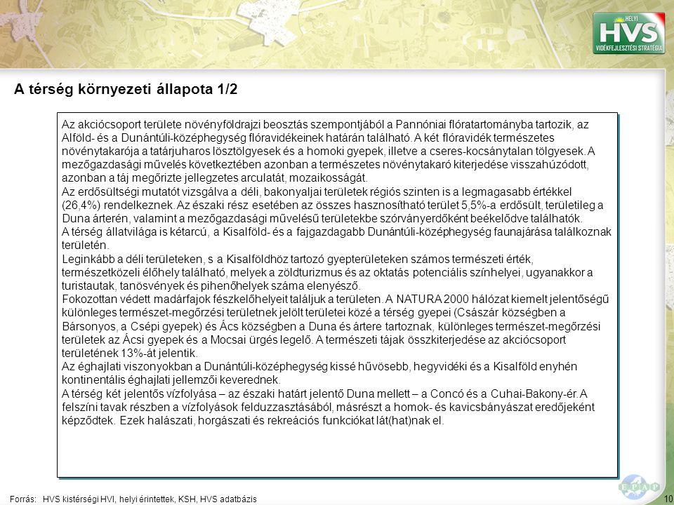 10 Az akciócsoport területe növényföldrajzi beosztás szempontjából a Pannóniai flóratartományba tartozik, az Alföld- és a Dunántúli-középhegység flóravidékeinek határán található.