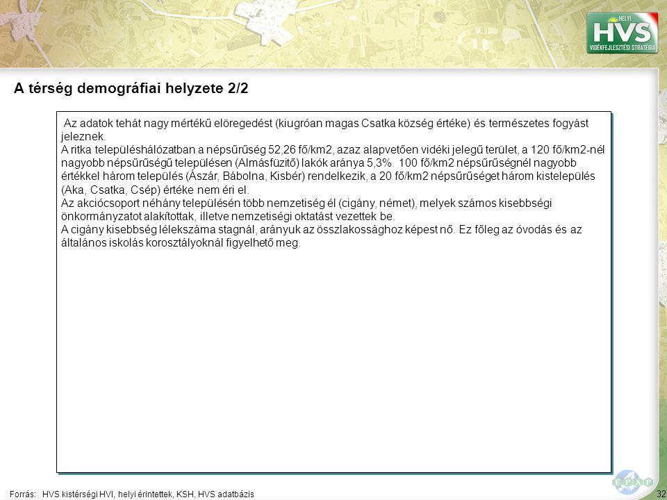 32 Az adatok tehát nagy mértékű elöregedést (kiugróan magas Csatka község értéke) és természetes fogyást jeleznek.