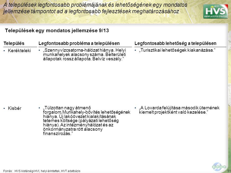 """51 Települések egy mondatos jellemzése 9/13 A települések legfontosabb problémájának és lehetőségének egy mondatos jellemzése támpontot ad a legfontosabb fejlesztések meghatározásához Forrás:HVS kistérségi HVI, helyi érintettek, HVT adatbázis TelepülésLegfontosabb probléma a településen ▪Kerékteleki ▪""""Szennyvízcsatorna-hálózat hiánya."""