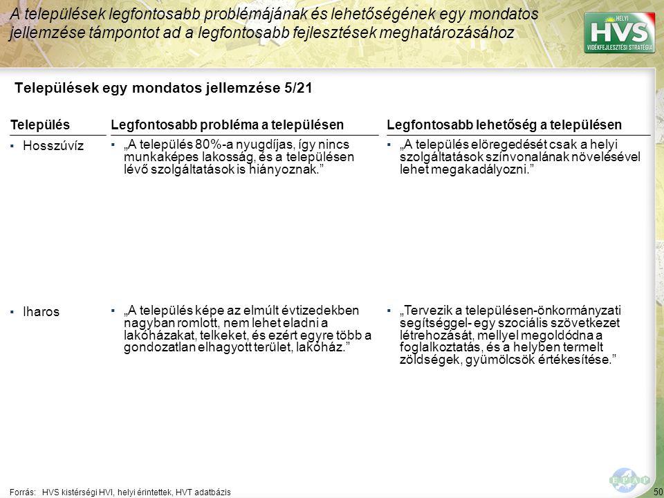 """50 Települések egy mondatos jellemzése 5/21 A települések legfontosabb problémájának és lehetőségének egy mondatos jellemzése támpontot ad a legfontosabb fejlesztések meghatározásához Forrás:HVS kistérségi HVI, helyi érintettek, HVT adatbázis TelepülésLegfontosabb probléma a településen ▪Hosszúvíz ▪""""A település 80%-a nyugdíjas, így nincs munkaképes lakosság, és a településen lévő szolgáltatások is hiányoznak. ▪Iharos ▪""""A település képe az elmúlt évtizedekben nagyban romlott, nem lehet eladni a lakóházakat, telkeket, és ezért egyre több a gondozatlan elhagyott terület, lakóház. Legfontosabb lehetőség a településen ▪""""A település elöregedését csak a helyi szolgáltatások színvonalának növelésével lehet megakadályozni. ▪""""Tervezik a településen-önkormányzati segítséggel- egy szociális szövetkezet létrehozását, mellyel megoldódna a foglalkoztatás, és a helyben termelt zöldségek, gyümölcsök értékesítése."""