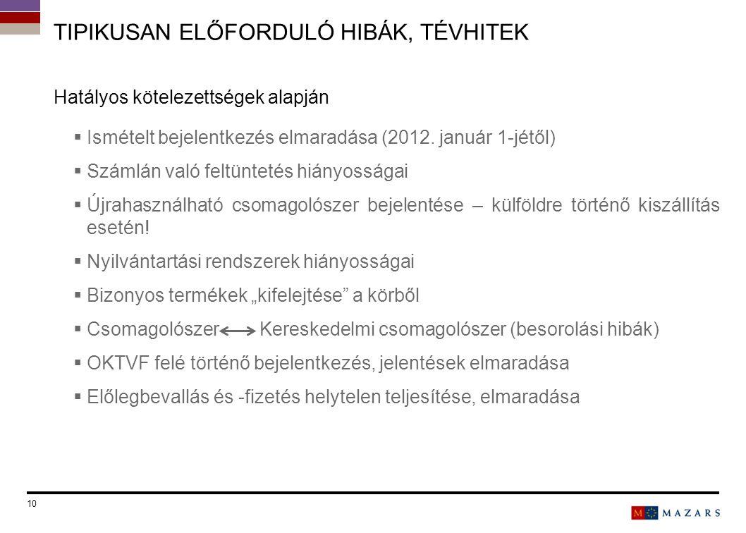 TIPIKUSAN ELŐFORDULÓ HIBÁK, TÉVHITEK Hatályos kötelezettségek alapján  Ismételt bejelentkezés elmaradása (2012. január 1-jétől)  Számlán való feltün
